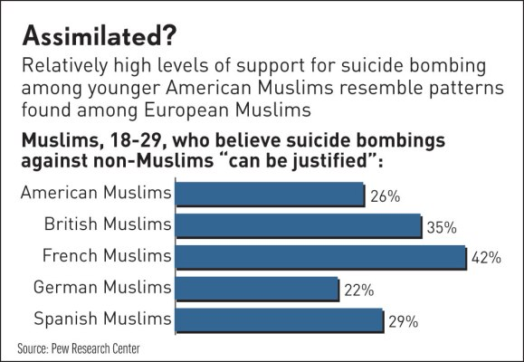 assimilated-muslims