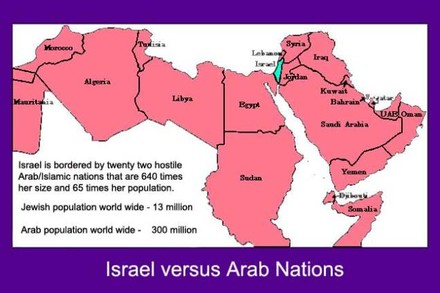 arabs_vs_israel