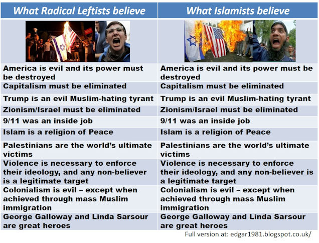 leftists_islamists2